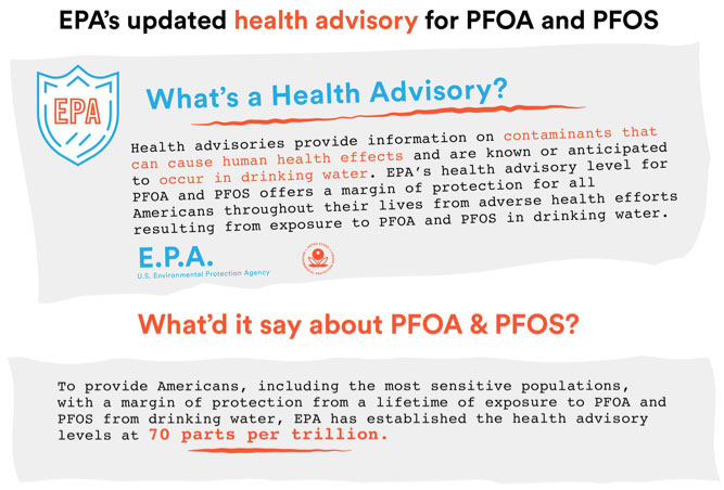 Health Advisory for PFOA and PFOS
