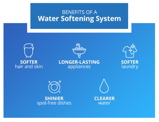 Benefits Of A Water Softening System