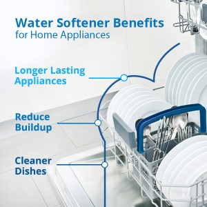 water softener benefits