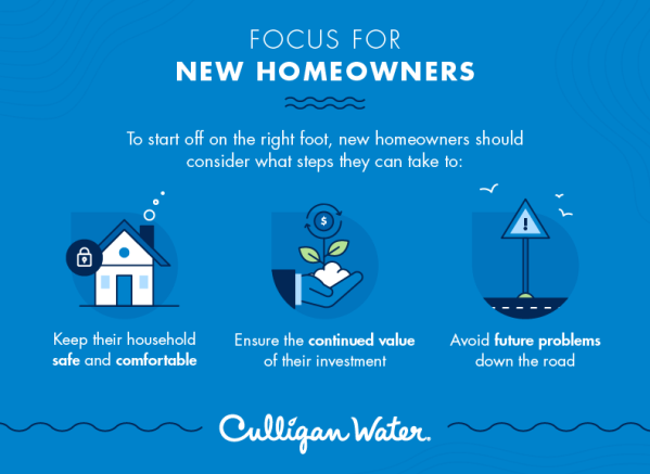 common problems new homeowners face