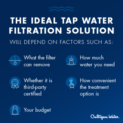 how-to-choose-tap-water-filter