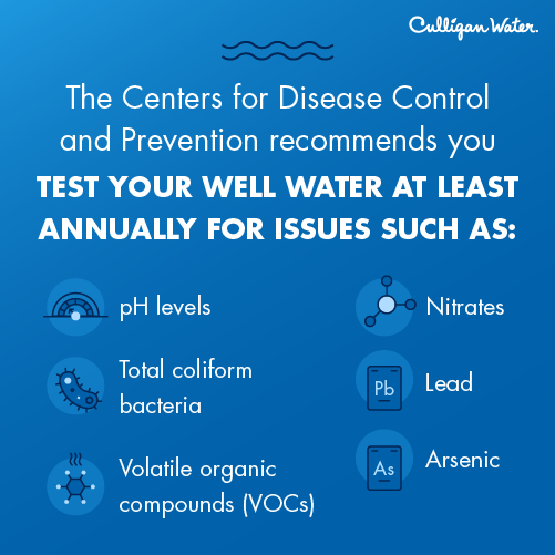 what-to-test-well-water-for157.png